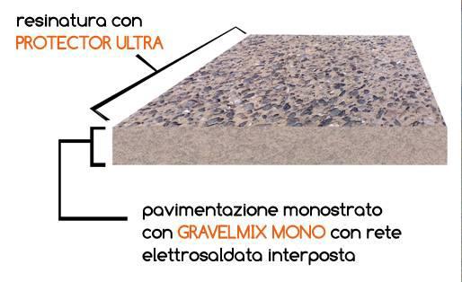 gravelmix-mono-sasso-lavato